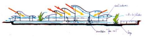 esquema de ventilación