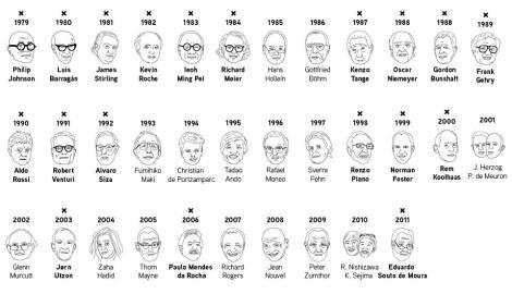 premios prizker, prizker laureates, prizker winners